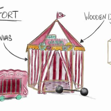 Amber's Circus