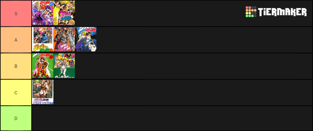 Here is a tier list on jojo parts what do you think of it