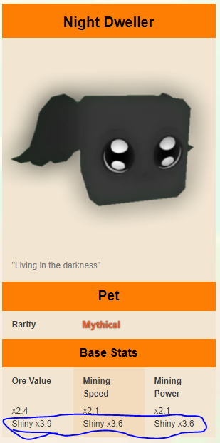 What Is The Best Mythical Pet Fandom