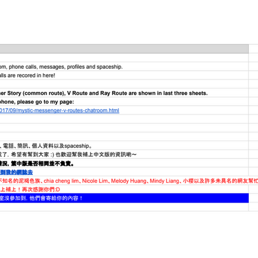 Mystic Messenger攻略時間表(Timetable of Chatroom, Phone calls, Messages, Spaceship and Profile)-SHARE
