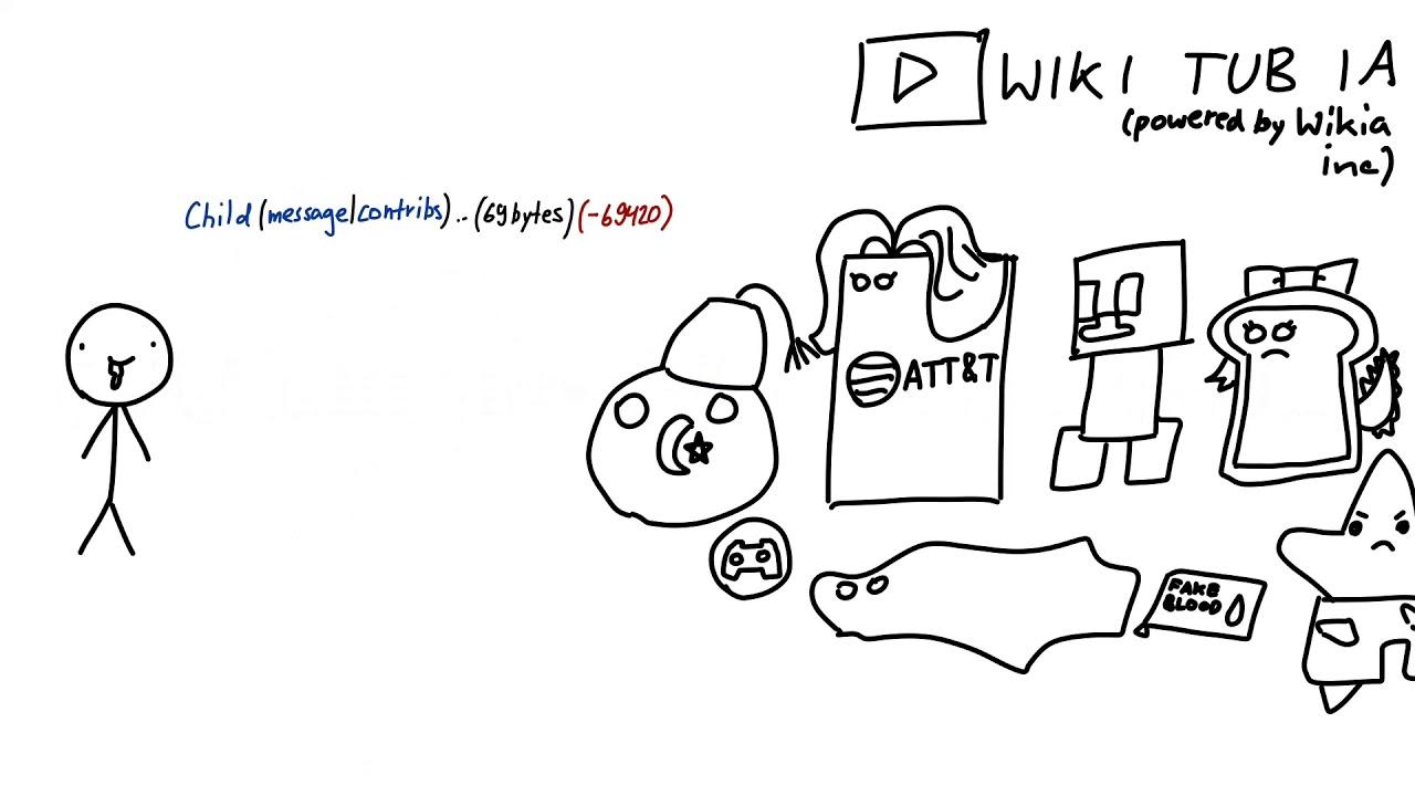 Wikitubia Animated