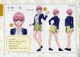 Character Profile Ichika Nakano 1