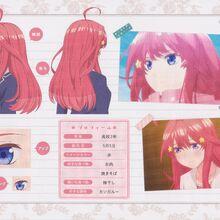 Character Profile Itsuki Nakano 2.jpg