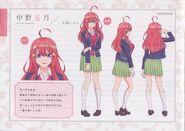Character Profile Itsuki Nakano 1