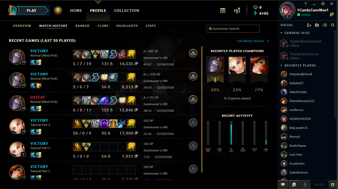 Is my orianna support build okay?