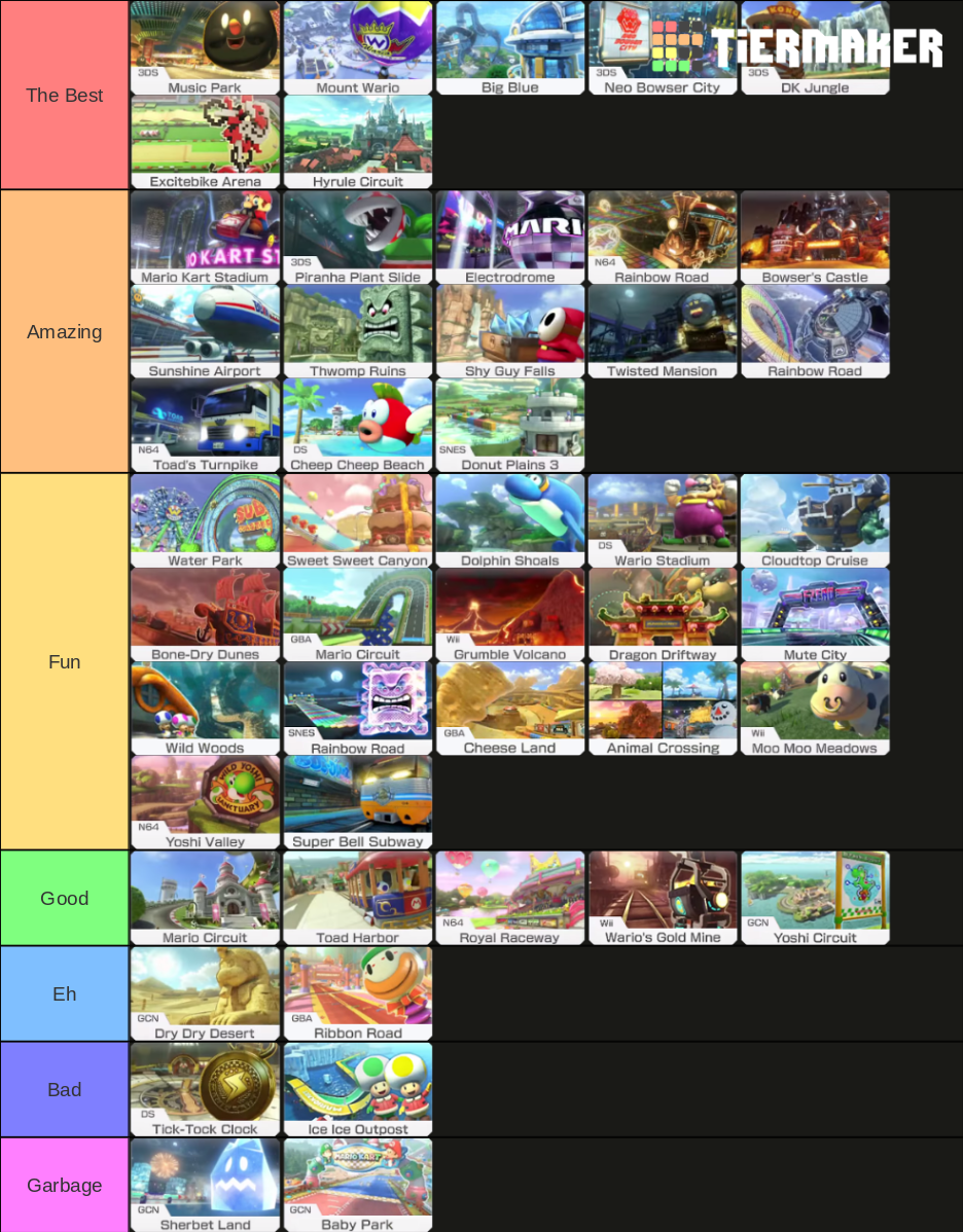 mario kart ds tracks tier list