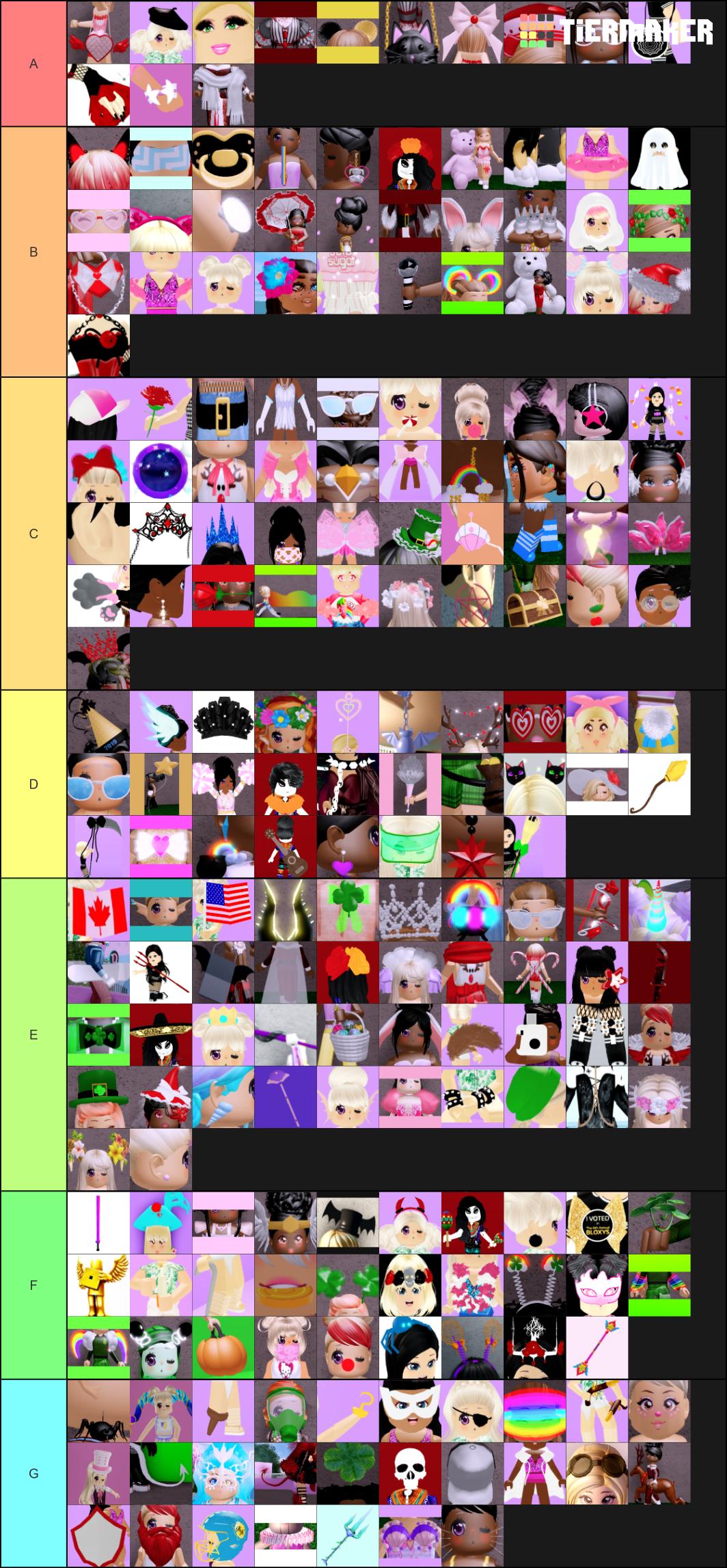 My Tier List Fandom