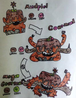 Fakemon Contest Submission. Mudpiel, Gourmud, and Mega Gourmud!