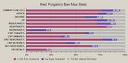 Red purgatory ban advanced stat