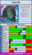Blue drole stat card