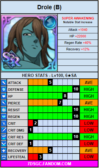 Blue drole stat card.png