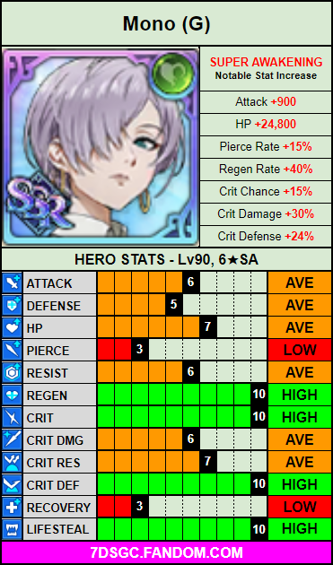 Green mono stat card.png