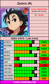 Red zeldris stat card.png
