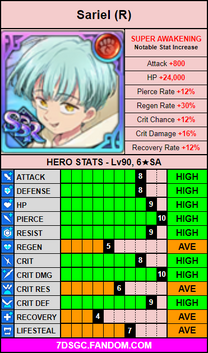 Red sariel stat card.png