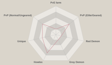 Green monspeet radar chart.png