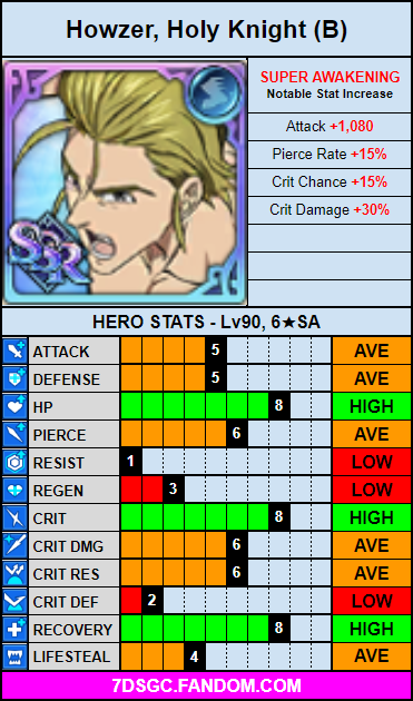 Blue holy knight howzer stat card.png