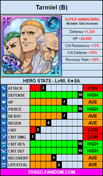 Blue tarmiel stat card.png