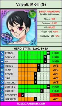 Green mk2 valenti stat card.png
