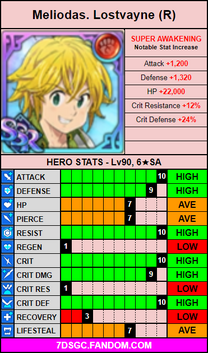Red lostvayne meliodas stat card.png