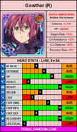 Red gowther stat card