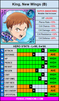 Blue new wings king stat card.png
