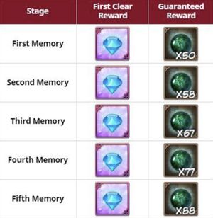 Memory of the earth stage clears.jpg
