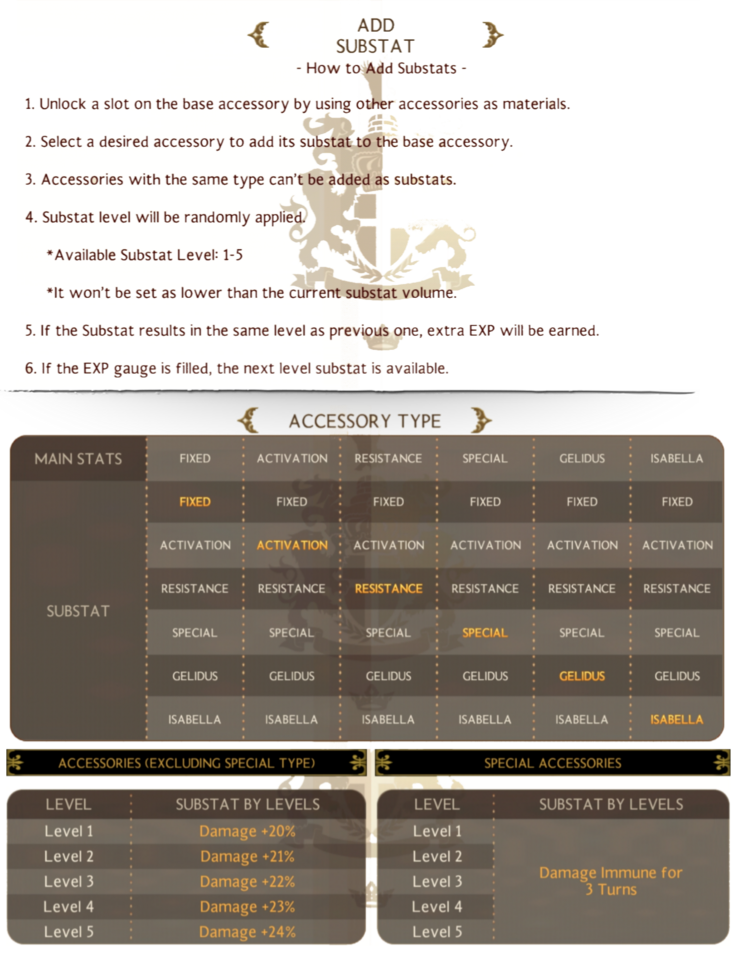 Accessory Large Chart.png