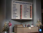 Eurovision 1980 Voting