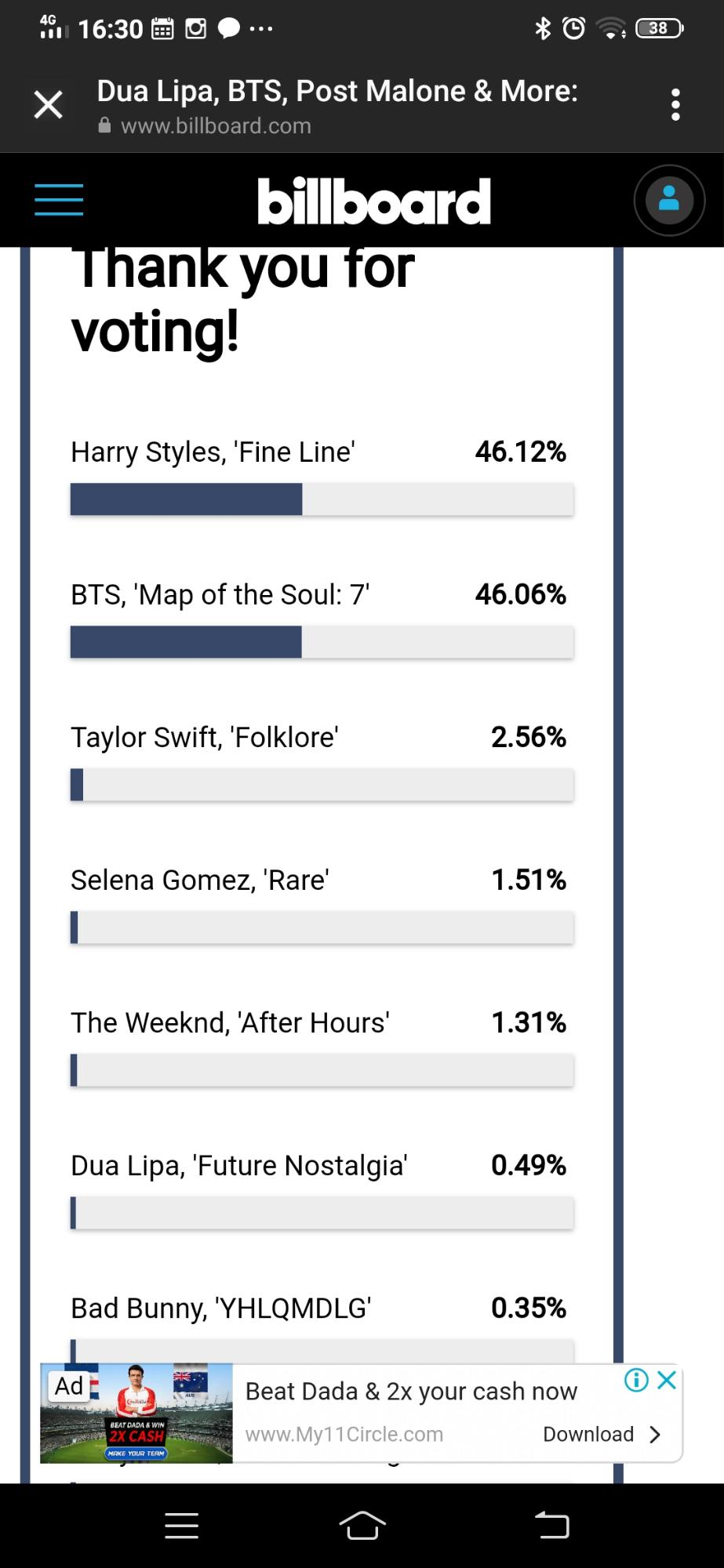we are leading for now but we need to make sure we win go vote now fandom one direction wiki fandom