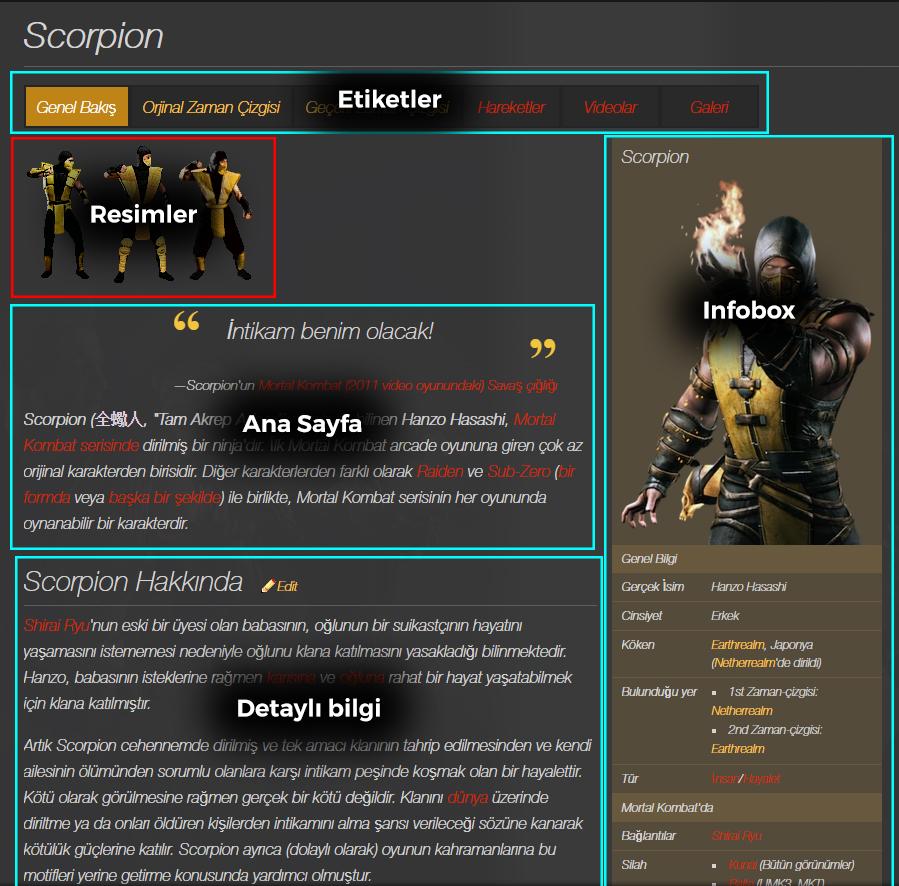 Karakter sayfası hazırlama