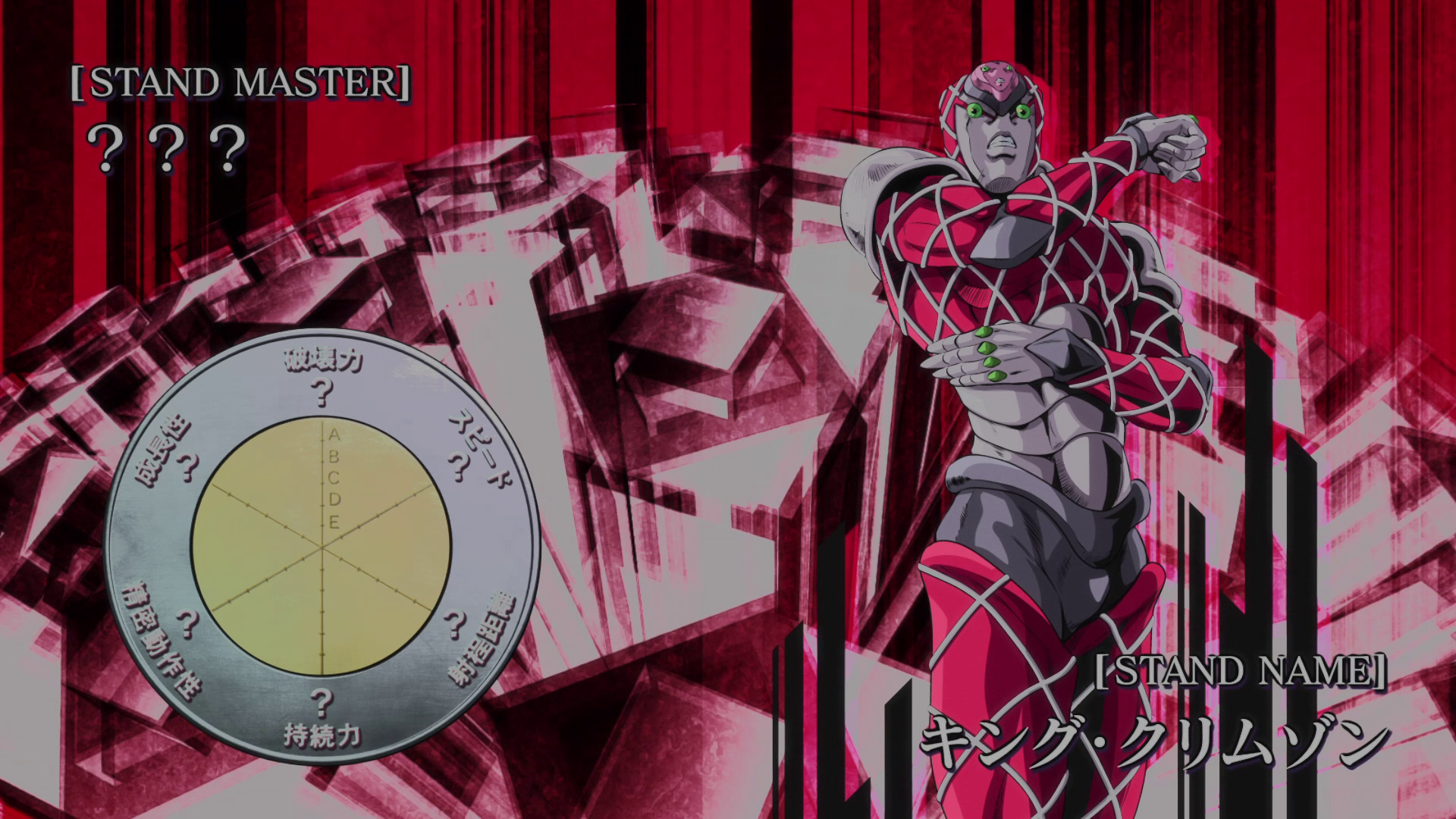 So am I the only one hoping that King Crimson gets the rest of its stats filled out??