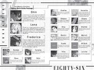 Volume 8 Character Sheet (English)