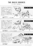Volume 1 Mechanical Design 2
