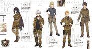 Light Novel Volume 10 Character Sheet