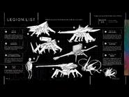 Legion List
