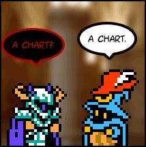 A chart!