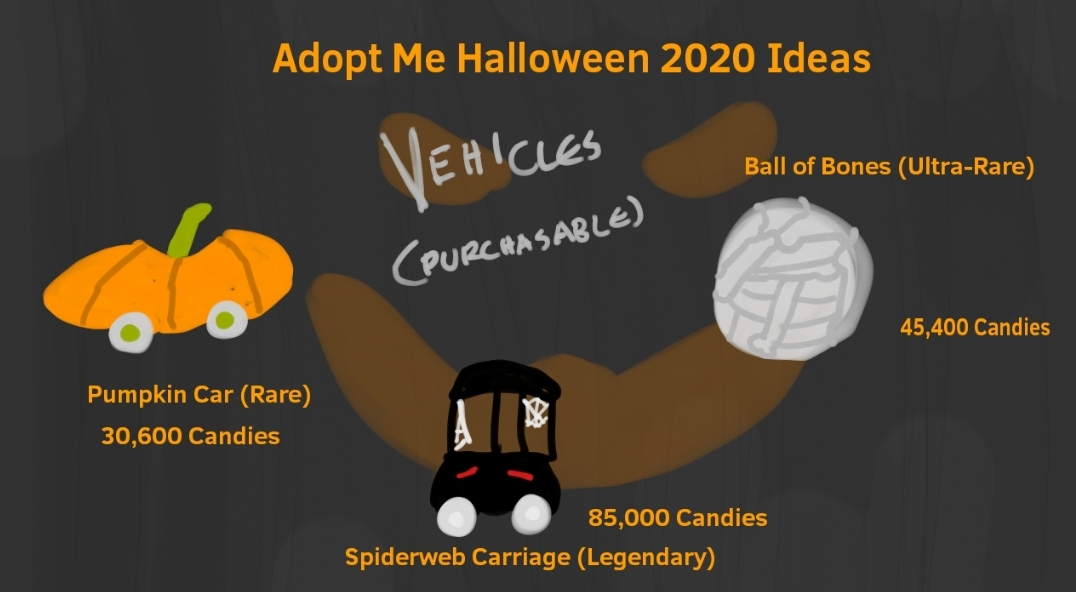 Adopt Me Halloween 2020 Ideas Fandom