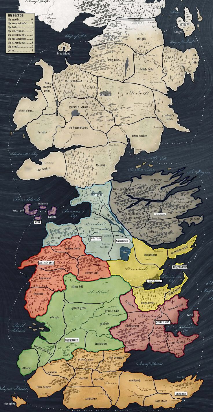 Where would you live in Westeros?