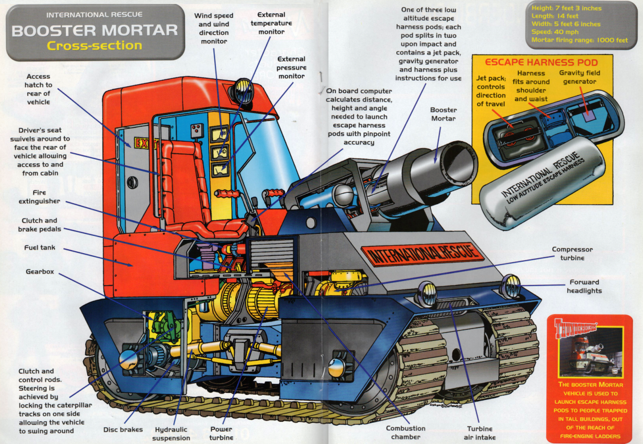 Cross-sections or Cutaways
