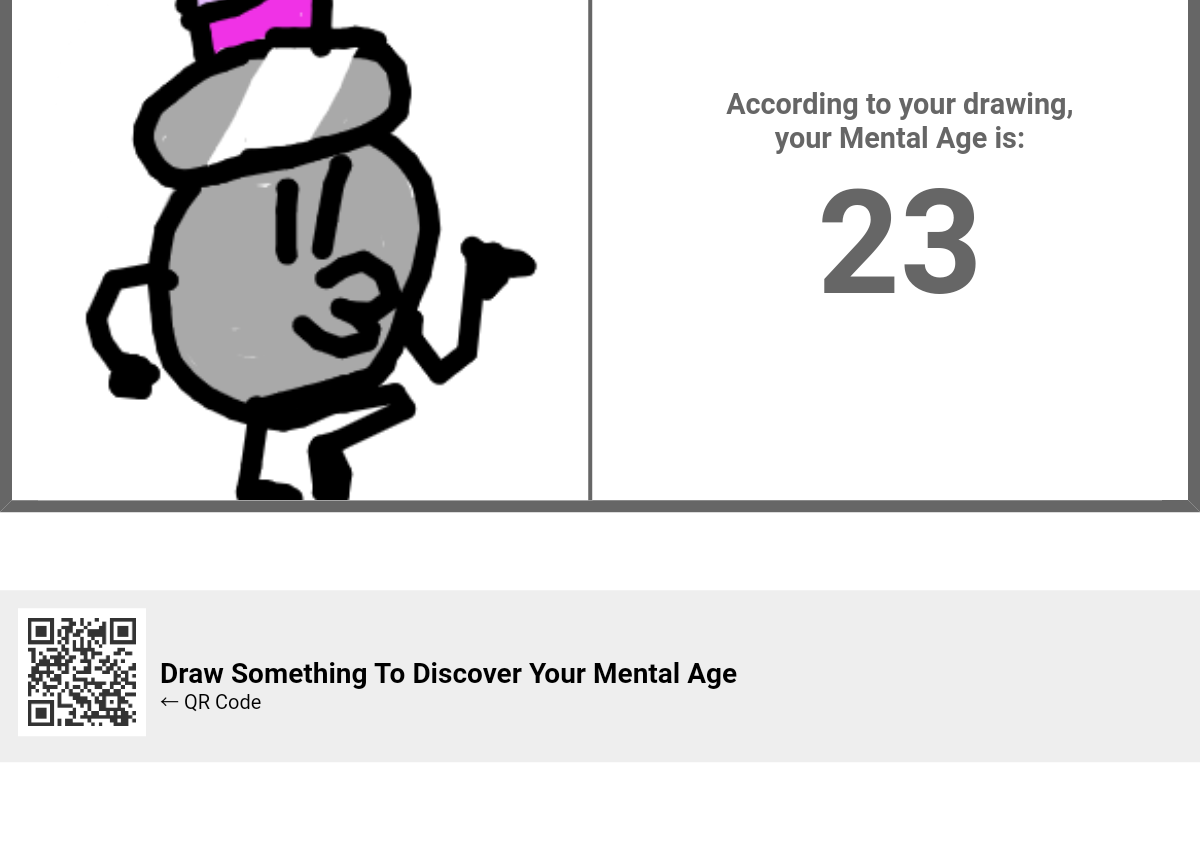According To Your Drawing Your Mental Age Is Find Out What Your Mental Age Is Here Fandom find out what your mental age is here
