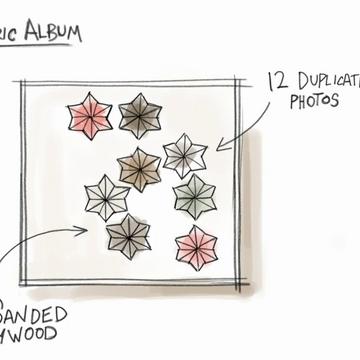 Geometric Album