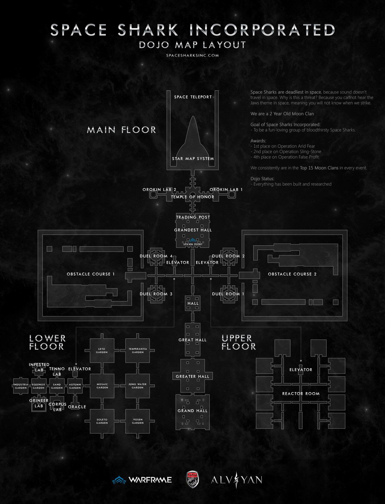 Clan warframe solo Best Guide
