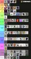 Trading Tier List (3)