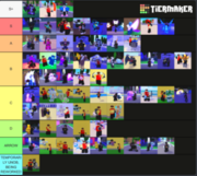 New Stand Rarity tier list.png