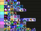 PVP Tier List