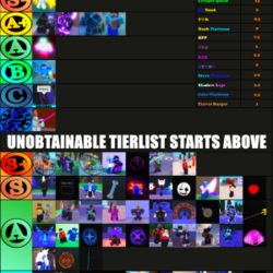 Rarity Tier List