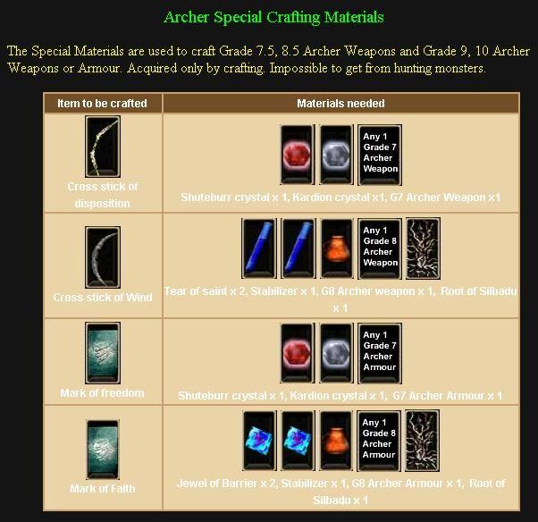 Archer special crafting.jpg