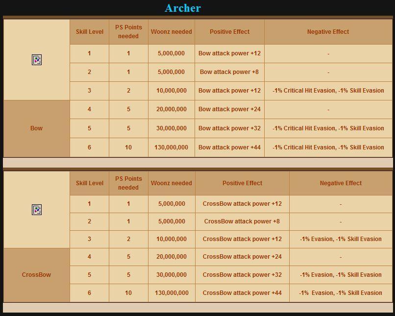 Archer ps.jpg