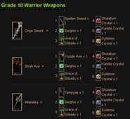 Warrior g10 weapons