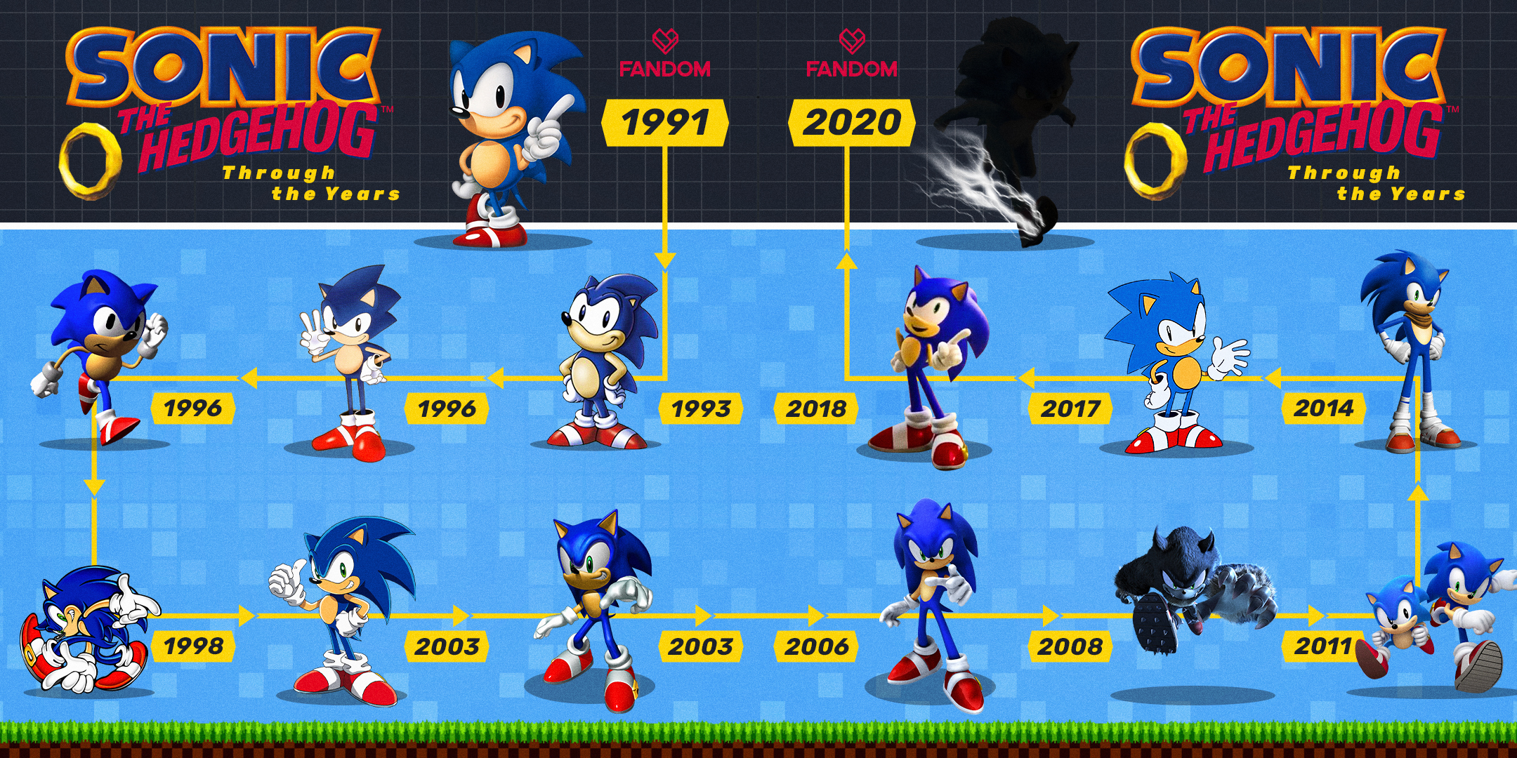 Which version of Sonic should the movie version take after?
